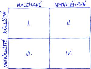 II. kvadrant - I,II,III,IV